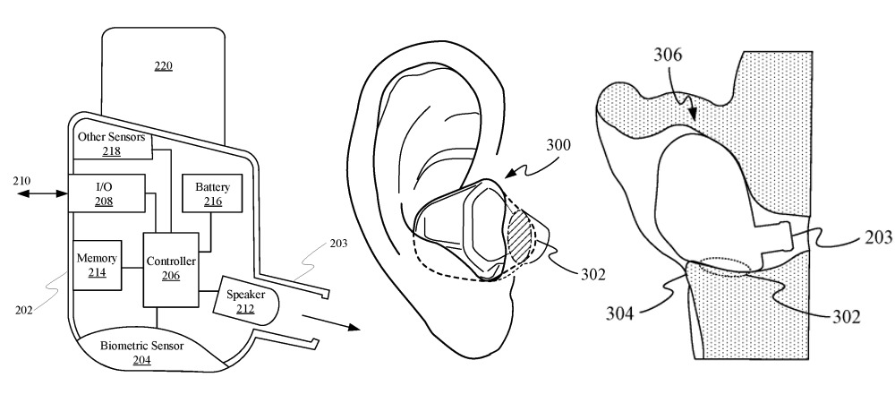 Apple patent diagrams showing the location of biometric sensors on the earphone and where it could be placed on the ear