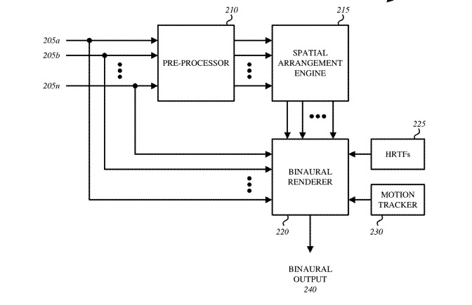 A block diagram showing how the audio feeds would be processed