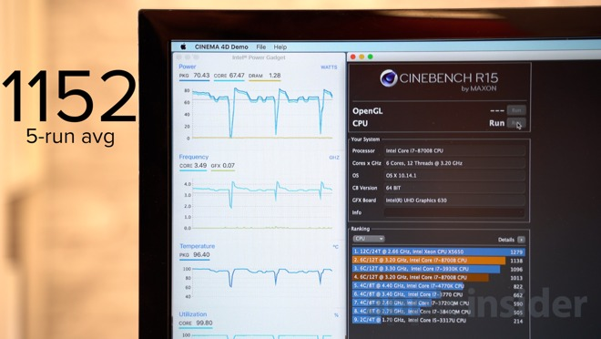 Benchmarking the MX4 paste with no curing time