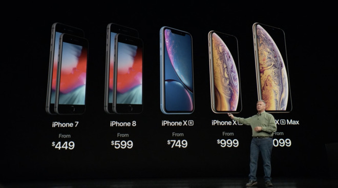 The 2018 iPhone lineup