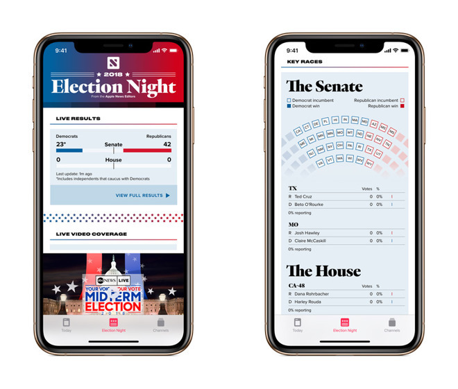 Apple News revamped for the midterms