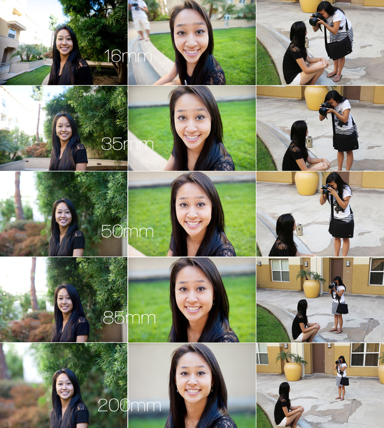 Comparison of focal lengths for portraits (via DPReview)