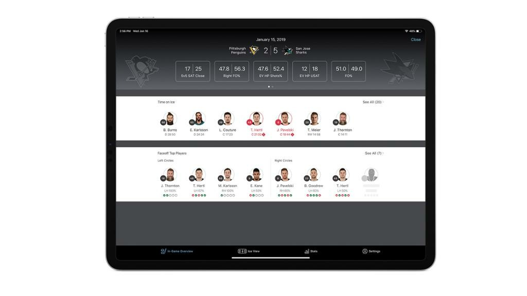 NHL shifting to iPad Pro for real-time statistics and analytics during the game