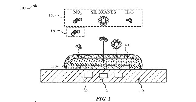 An illustration of Apple's proposed gas sensor protected by an adsorbent layer