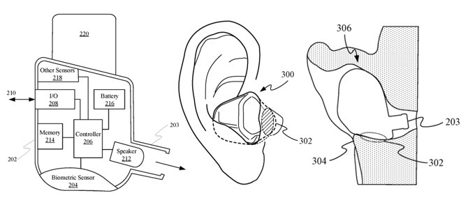 Apple patent for a way of keeping an AirPod or similar device in ear