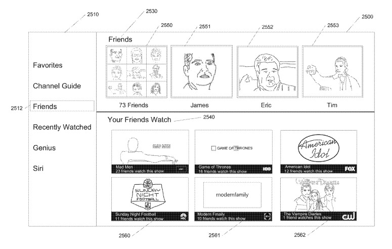 The 'Friends' section showing how a user could see another's viewing habits, or to see what most of their friends are watching at the moment