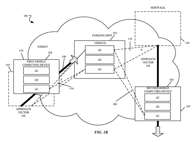 A diagram from the patent application showing an approach vector analysis of a vehicle's local area