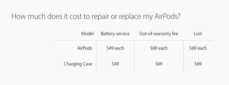 Apple's stated battery service costs. Note the word 'each'.