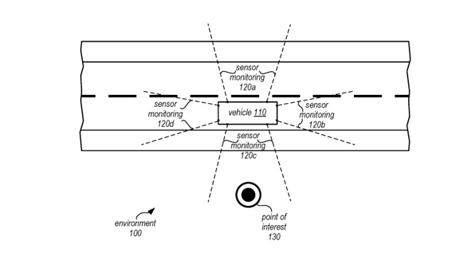 An illustration from Apple's automated point of interest capturing patent application