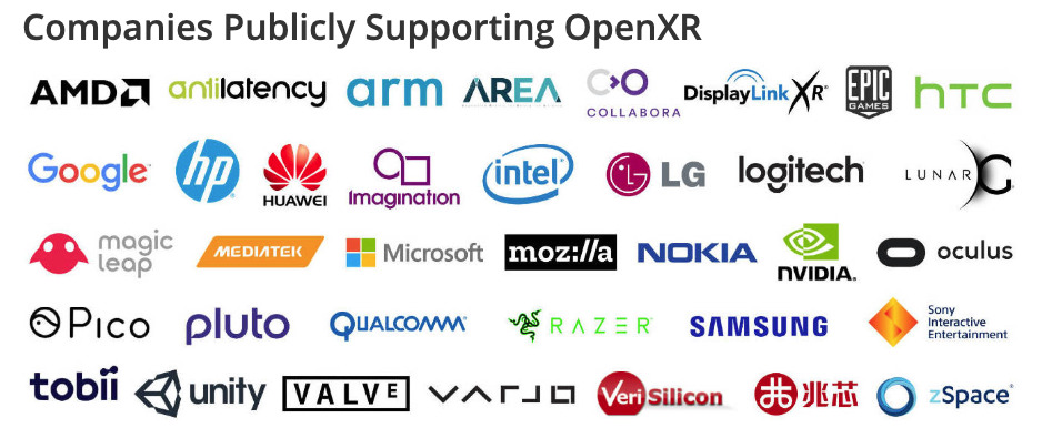 A list of firms publicly supporting OpenXR, which currently does not include Apple.