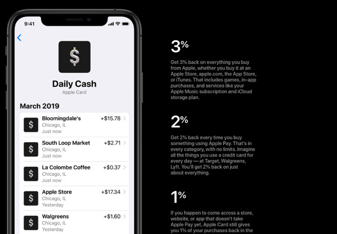 Apple's details about its daily cash back payments