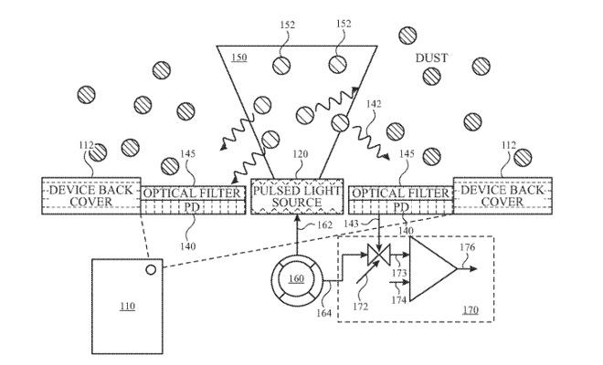 A conceptual diagram of the particle detection sensor system.
