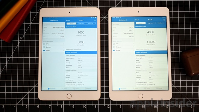 iPad mini 4 results (left) and iPad mini 5 results (right)