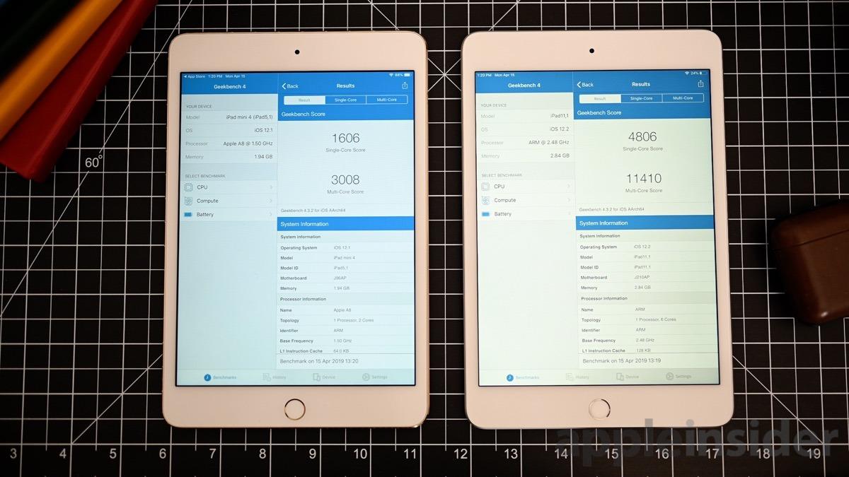 iPad mini 4 results (left) and iPad mini 5 results (right)