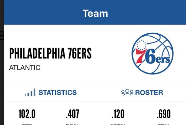 The Philadelphia 76ers' official iPhone app, which Amir Johnson was not looking at Sunday