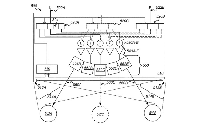 A block diagram of a stereo image speaker array for asymmetrical listener positioning.