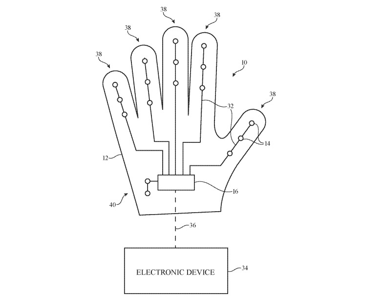 An example of a glove with multiple embedded force sensors in the fingers, capable of determining how an item is gripped.