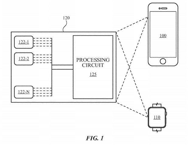 A suggested gas-sensing system that could be included in the Apple Watch or iPhone