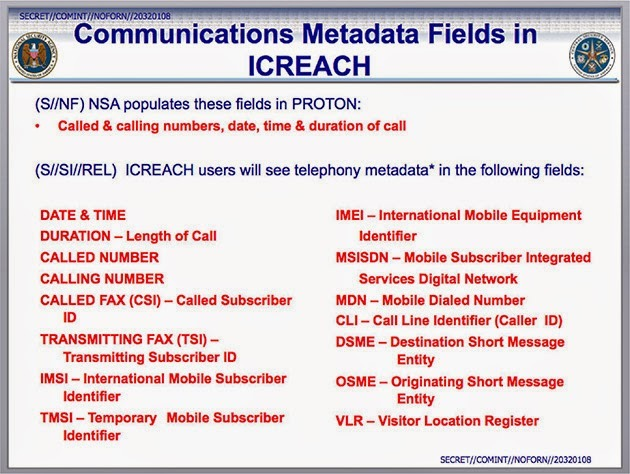NSA metadata