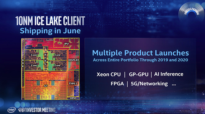 Ice Lake, Intel's first proper crack at commercializing 10-nanometer processes