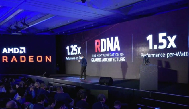 AMD launches RX 5000-series graphics cards with 7nm Navi GPUs