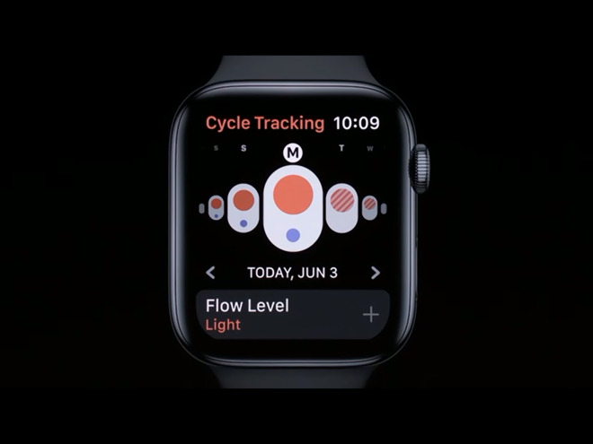 Menstrual cycle tracking is the biggest new health feature in Apple Watch by far