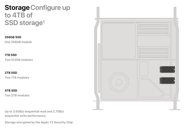The storage section of the Mac Pro product page