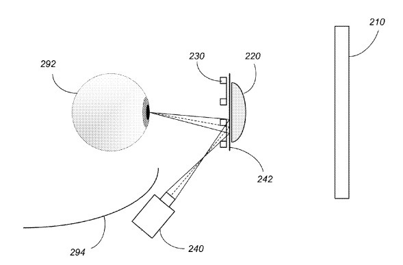 A patent filing image showing the use of a 'hot mirror' for eye tracking