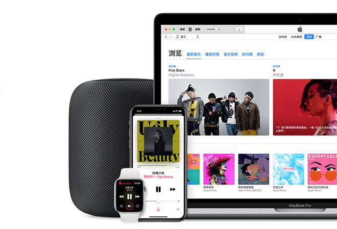 Apple Music on Devices