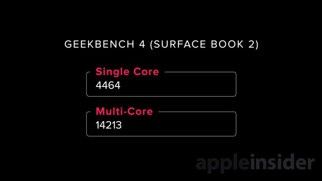 Surface Book 2 Geekbench 4 scores