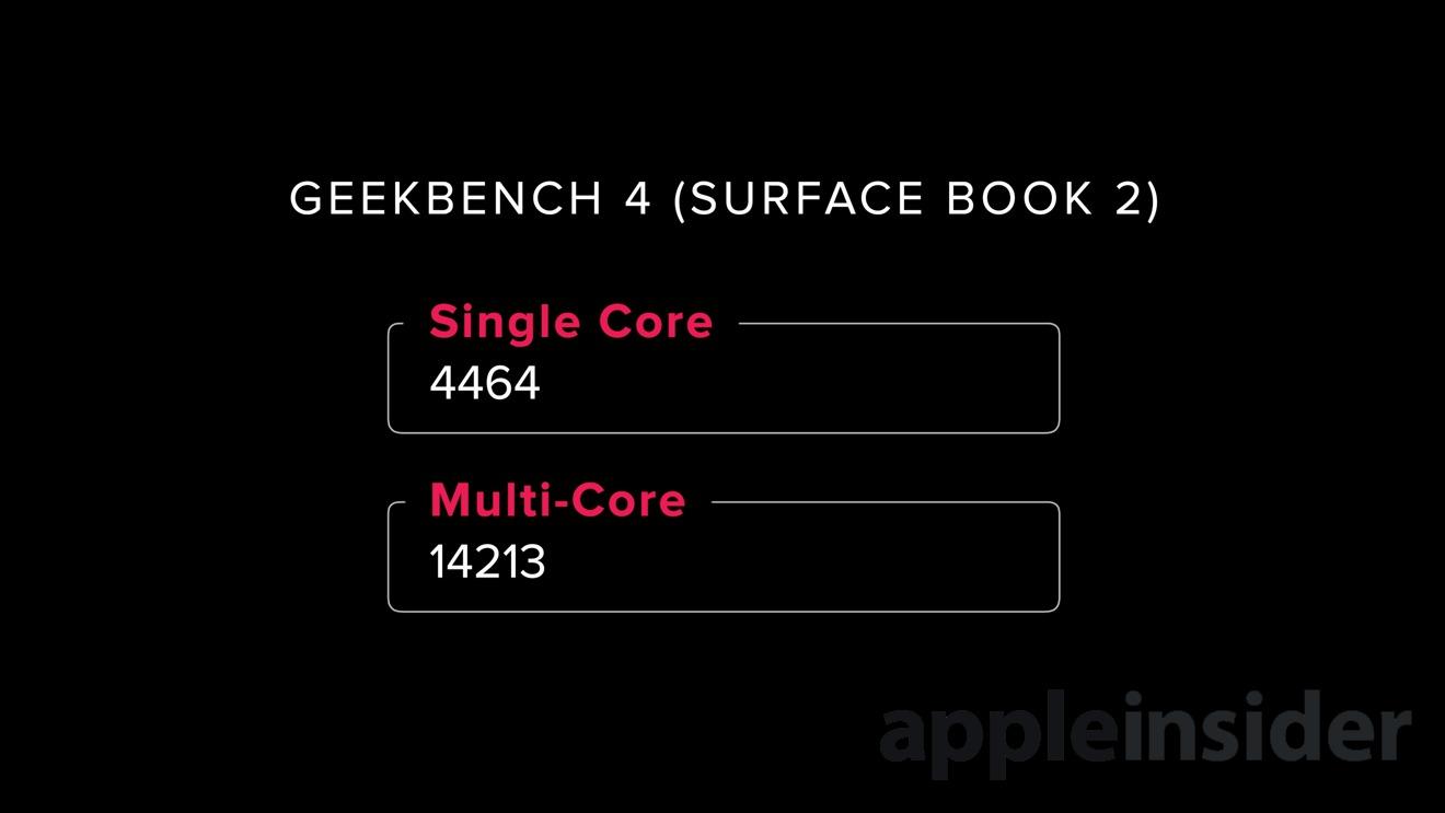Surface Book 2 Geekbench 4 scores