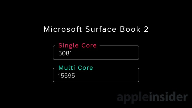 Geekbench 4 scores for Microsoft Surface Book 2