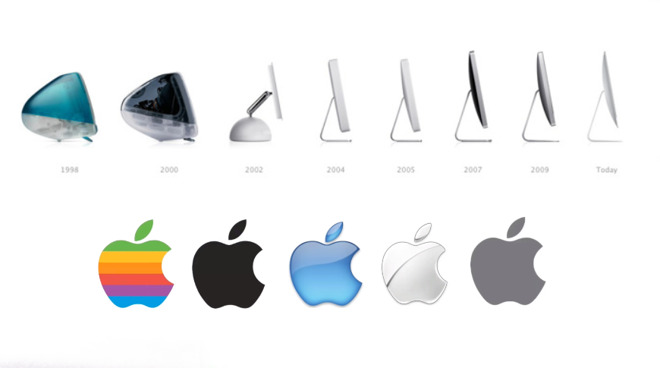 The iMac and the Apple logo through the years