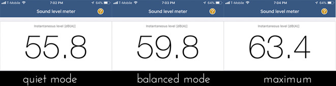Noise levels of various Roborock S4 settings.