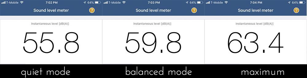 Noise levels of various Roborock S4 settings.