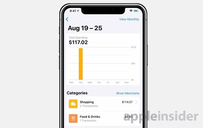 Apple Card spending categories