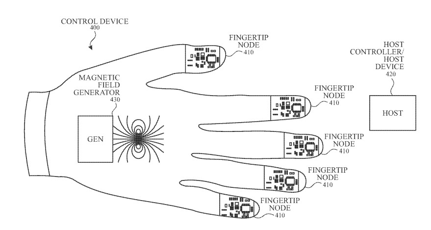 A simplified version of the gloves, with a magnetic source in the middle, fingertip sensors, and the host device