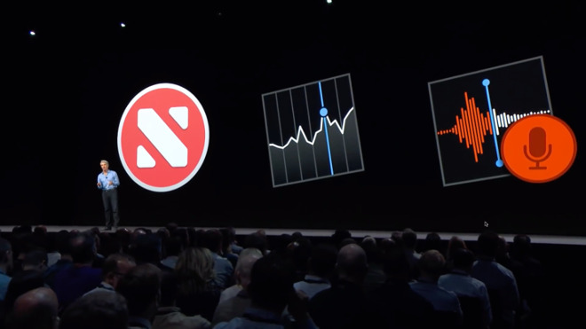 Some of Apple's own iOS apps brought to the Mac