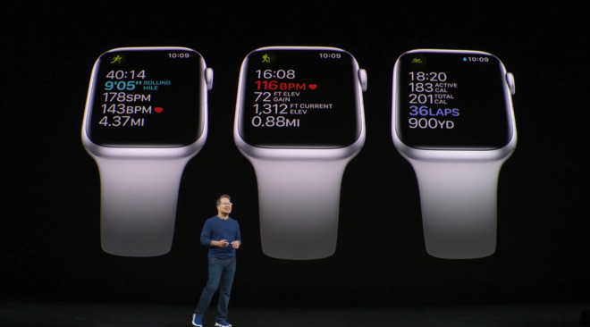 Image result for apple watch series 5