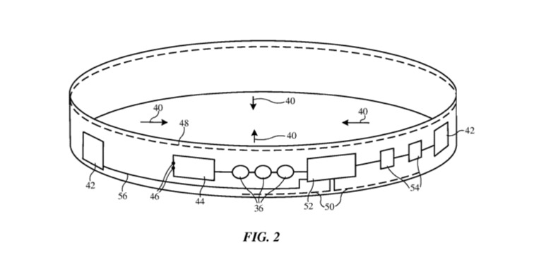 Detail from Apple's patent showing a ring-shaped wearable band