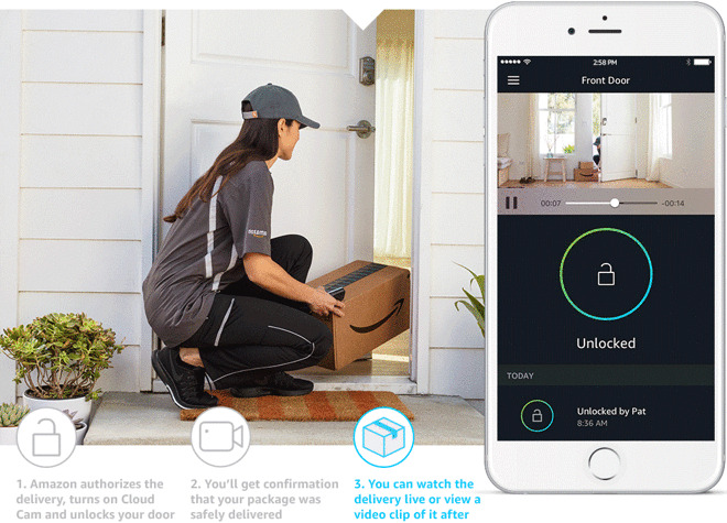 One of the marketed purposes of Cloud Cam was for alerts of deliveries though Amazon Key