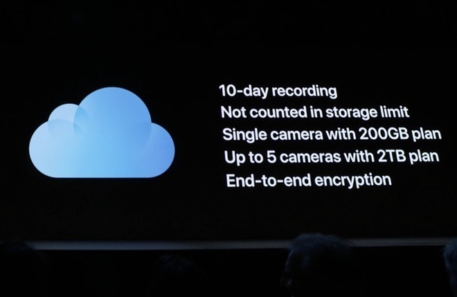 A WWDC presentation slide revealing elements of Apple's HomeKit Secure Video offering