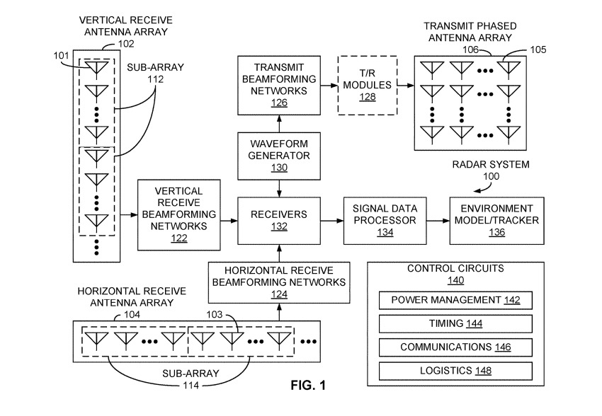 Apple's example of a dual-array antenna system for radar