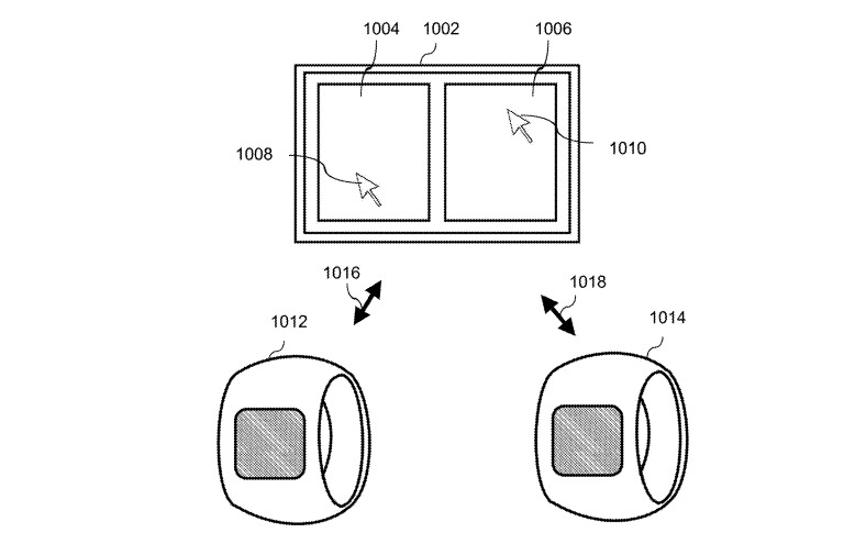Apple suggests the movement of the ring on a finger could influence other devices