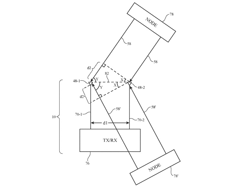 An example of how a moving device can determine the location of a nearby node using two antennas and the angle of signal reception