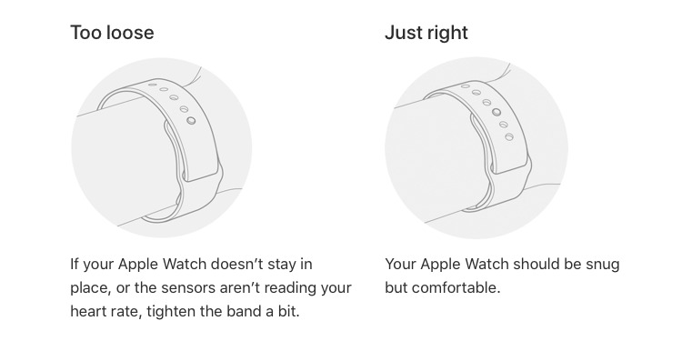 Apple's diagram on how to wear Apple Watch correctly