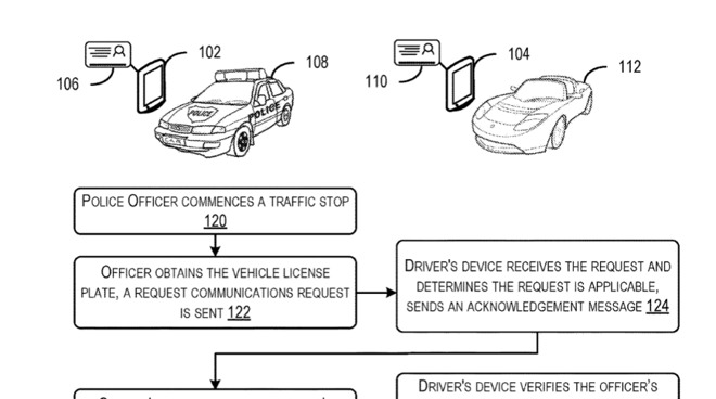 Detail from Apple's patent applications showing how a digital ID could be provided to law enforcement