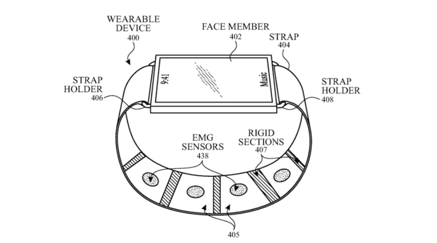 Detail from an Apple patent covering wrist detection using a device or bands