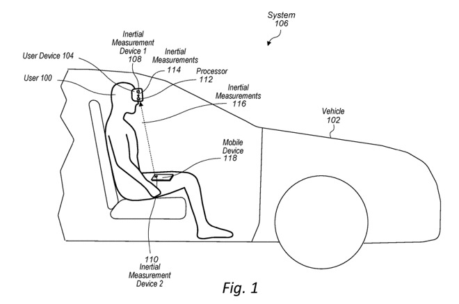 A simplified example of a VR or AR headset and inertial measuring system within a vehicle