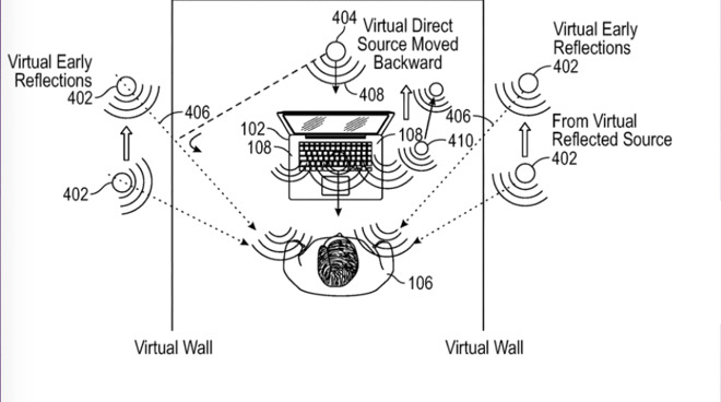 Detail from patent showing part of how audio can be made to appear to surround the user